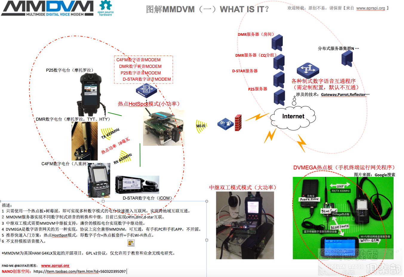 What-is-mmdvm_From www.aprspi.org.png