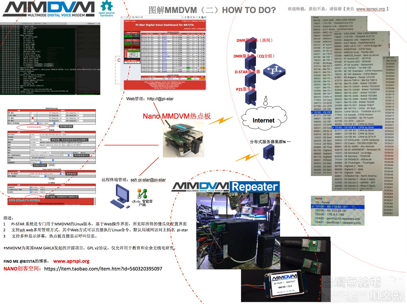 How-to-do-mmdvm_From www.aprspi.org.jpg